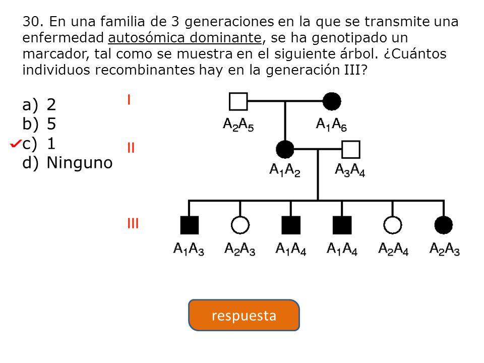 30. En una familia de 3 generaciones en la que se transmite una enfermedad autosómica dominante, se ha genotipado un marcador, tal como se muestra en