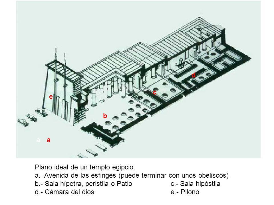 Plano ideal de un templo egipcio. a.- Avenida de las esfinges (puede terminar con unos obeliscos) b.- Sala hípetra, peristila o Patio c.- Sala hipósti