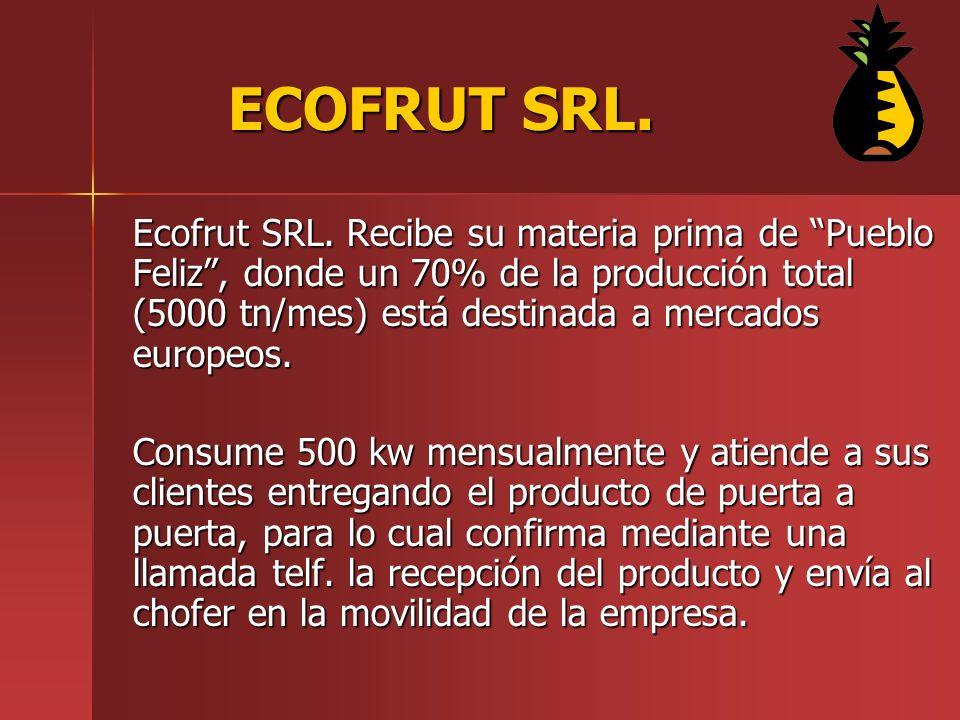 Ecofrut SRL.