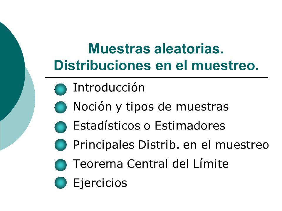 Muestras aleatorias. Distribuciones en el muestreo. Introducción Noción y tipos de muestras Estadísticos o Estimadores Principales Distrib. en el mues