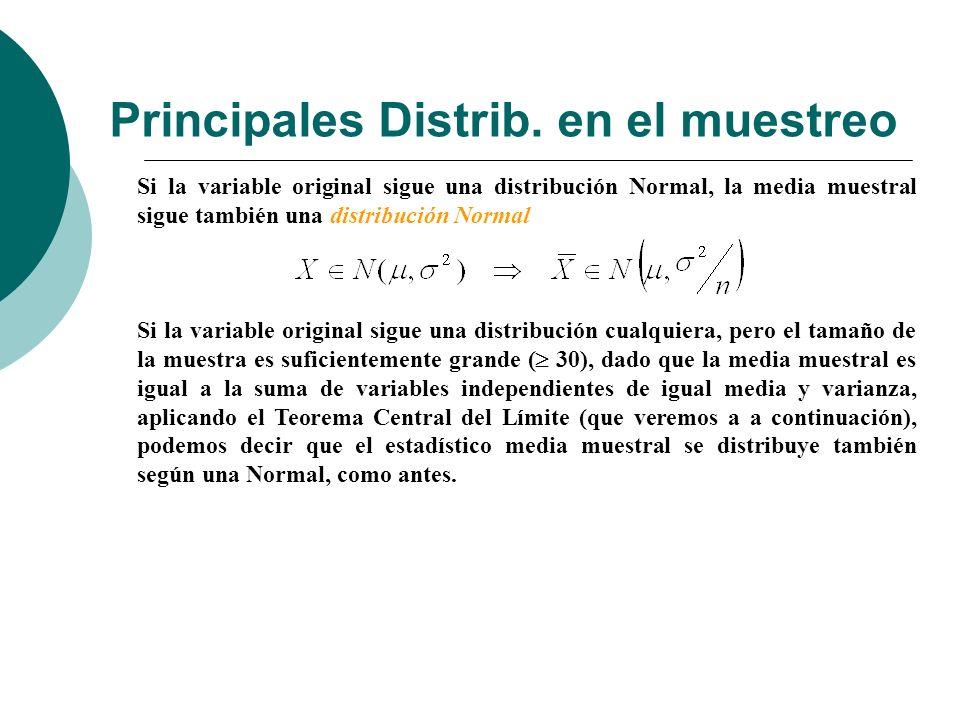 Principales Distrib. en el muestreo Si la variable original sigue una distribución Normal, la media muestral sigue también una distribución Normal Si