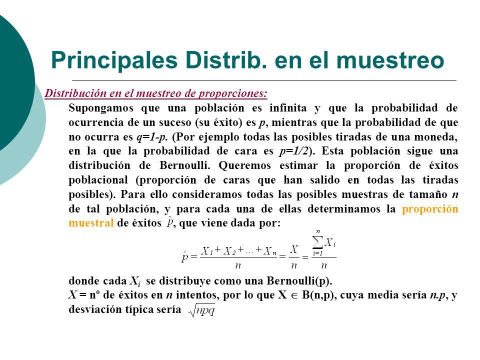 Distribución en el muestreo de proporciones: Supongamos que una población es infinita y que la probabilidad de ocurrencia de un suceso (su éxito) es p