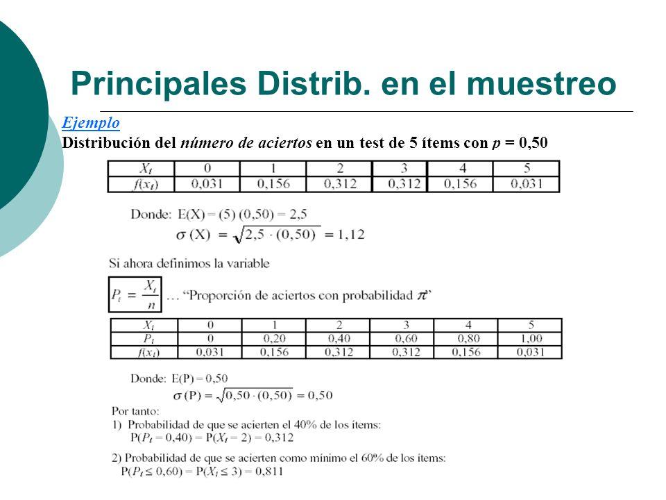 Principales Distrib. en el muestreo Ejemplo Distribución del número de aciertos en un test de 5 ítems con p = 0,50