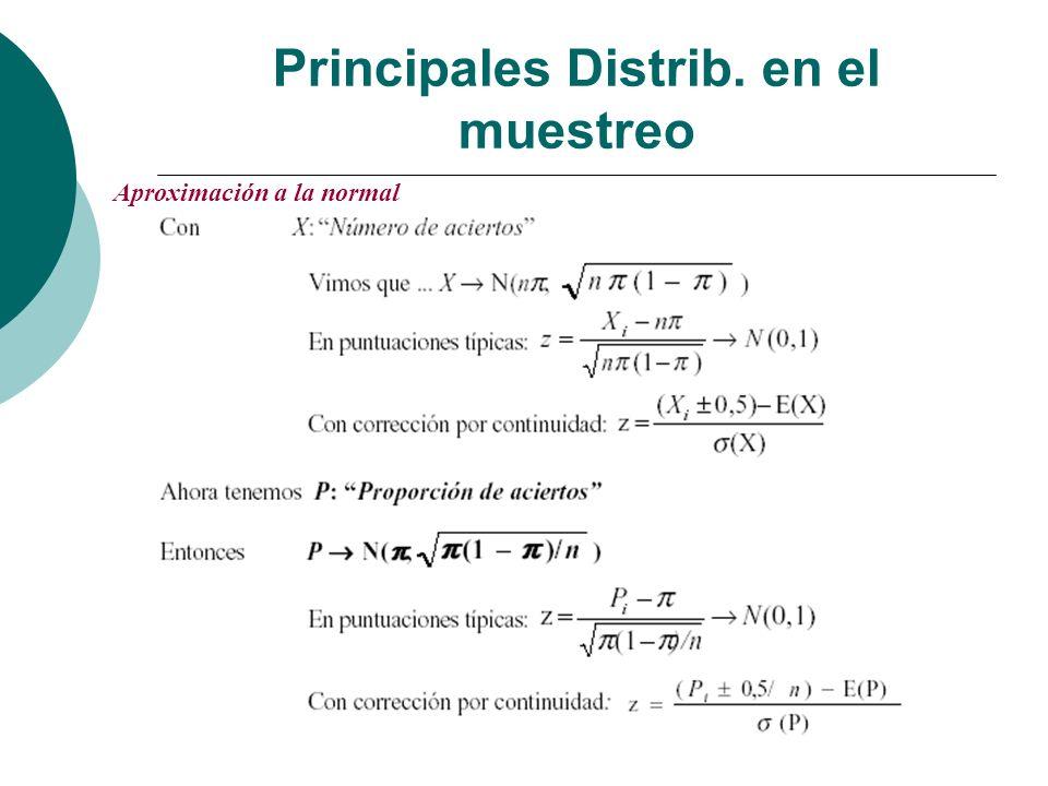 Principales Distrib. en el muestreo Aproximación a la normal