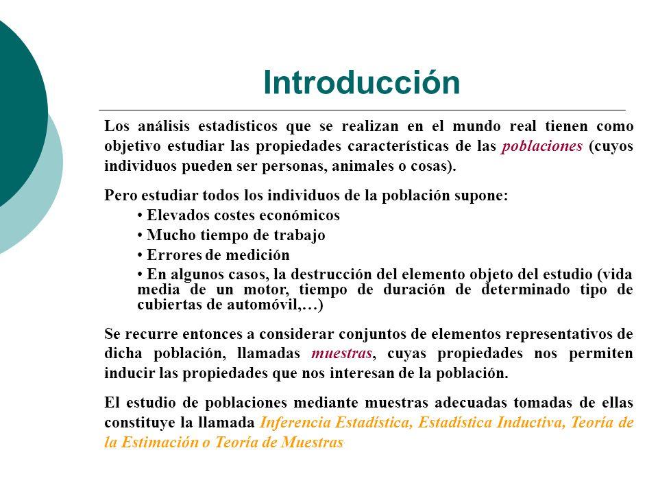 Introducción Los análisis estadísticos que se realizan en el mundo real tienen como objetivo estudiar las propiedades características de las poblacion