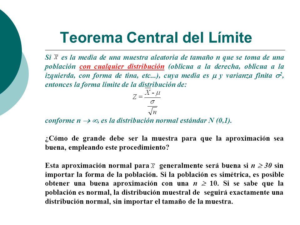 Teorema Central del Límite Si es la media de una muestra aleatoria de tamaño n que se toma de una población con cualquier distribución (oblicua a la d