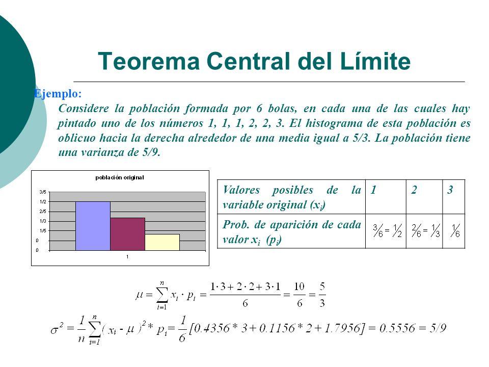 Valores posibles de la variable original (x i ) 123 Prob. de aparición de cada valor x i (p i ) Teorema Central del Límite Ejemplo: Considere la pobla