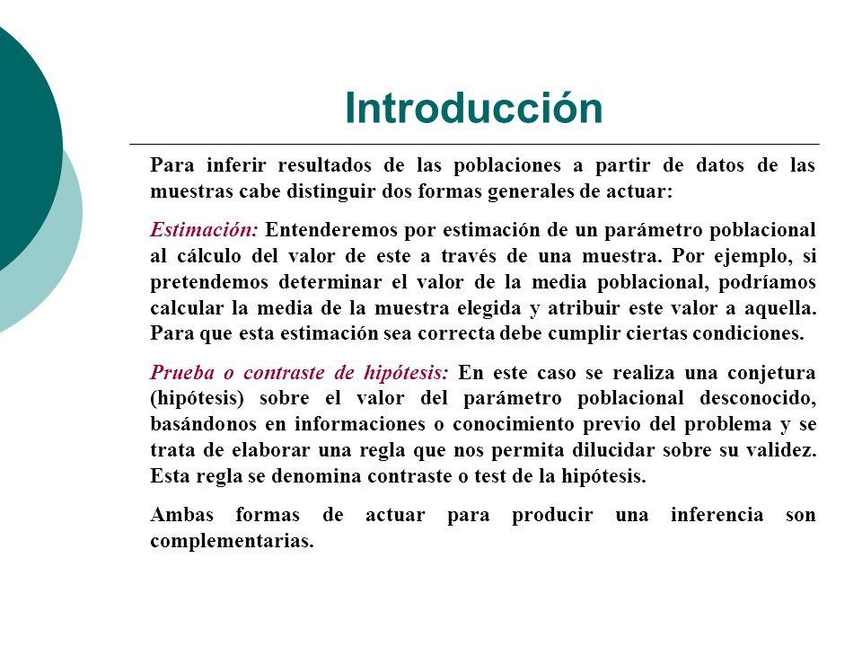 Introducción Para inferir resultados de las poblaciones a partir de datos de las muestras cabe distinguir dos formas generales de actuar: Estimación: