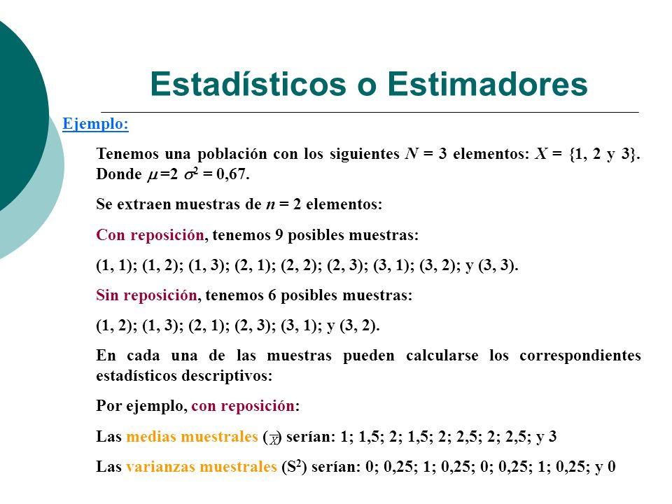 Estadísticos o Estimadores Ejemplo: Tenemos una población con los siguientes N = 3 elementos: X = {1, 2 y 3}. Donde =2 2 = 0,67. Se extraen muestras d