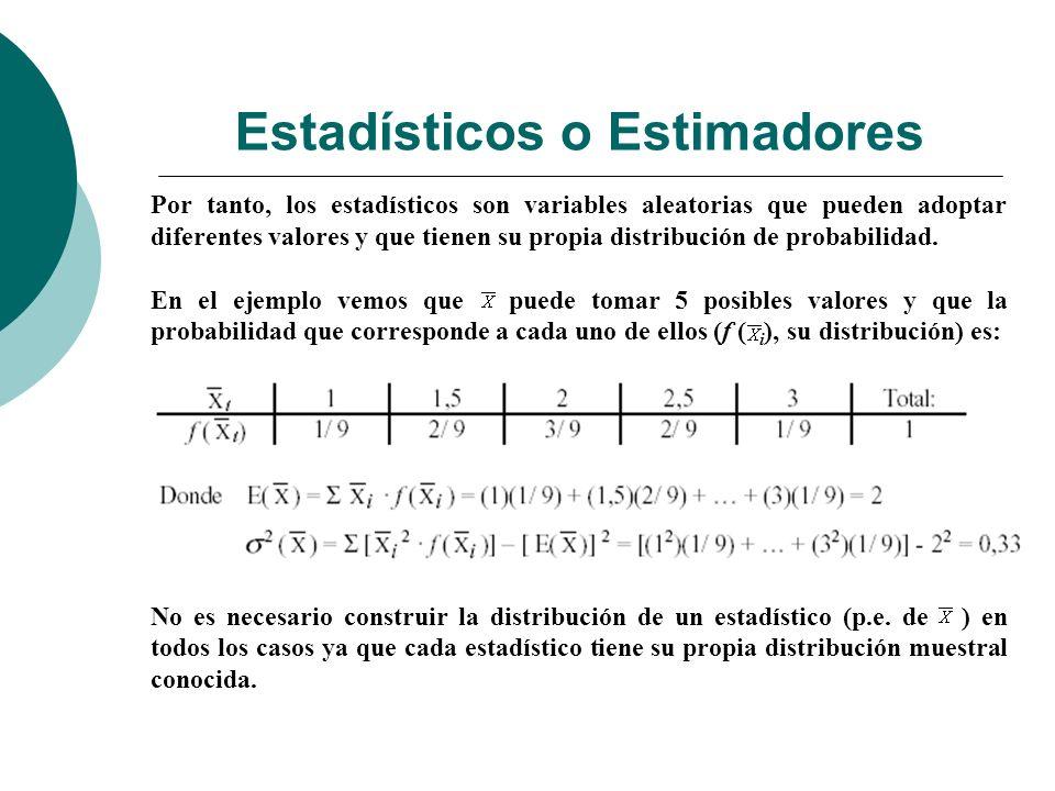 Estadísticos o Estimadores Por tanto, los estadísticos son variables aleatorias que pueden adoptar diferentes valores y que tienen su propia distribuc