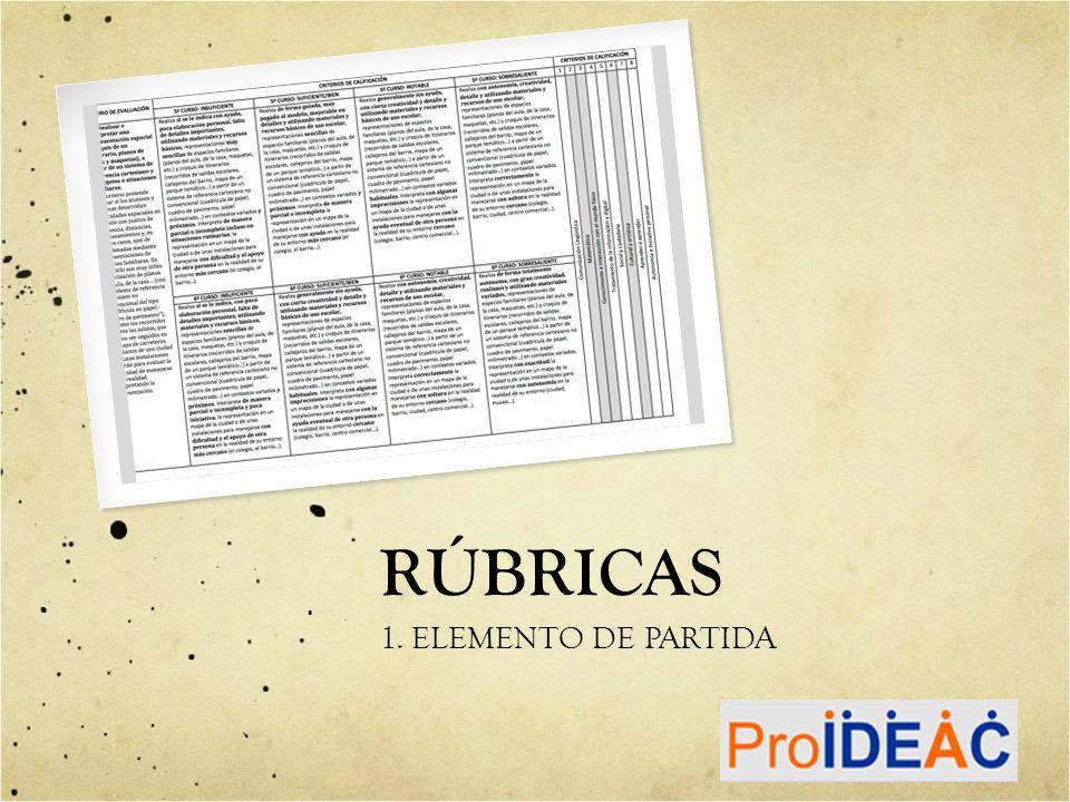 RÚBRICAS 1. ELEMENTO DE PARTIDA