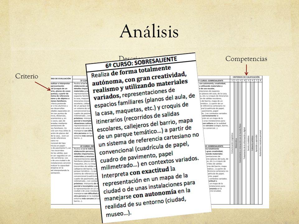 Análisis Criterio Descriptores Competencias