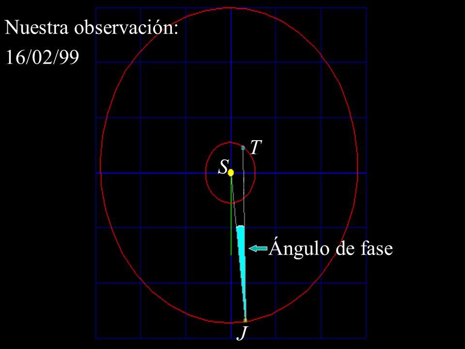T J Nuestra observación: 16/02/99 Ángulo de fase S