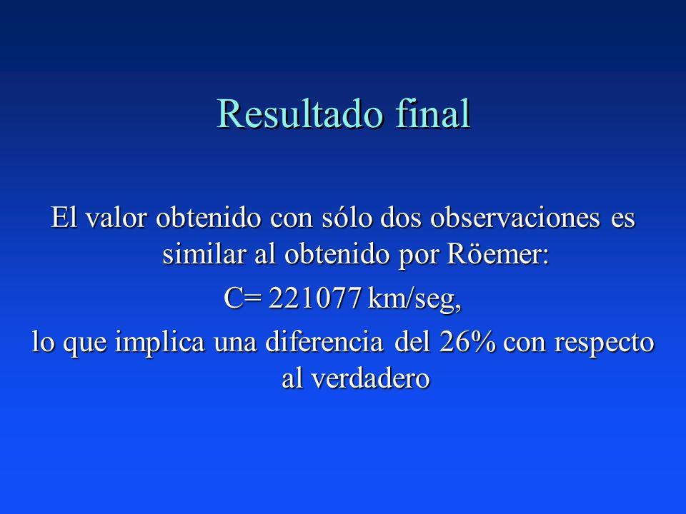 Resultado final El valor obtenido con sólo dos observaciones es similar al obtenido por Röemer: C= 221077 km/seg, lo que implica una diferencia del 26