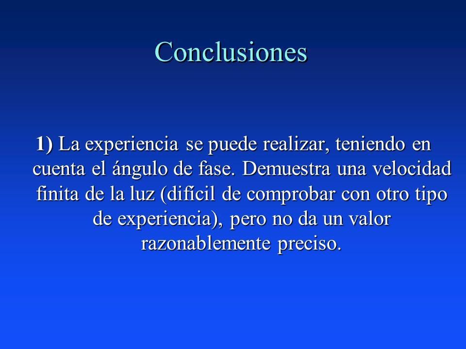 Conclusiones 1) La experiencia se puede realizar, teniendo en cuenta el ángulo de fase. Demuestra una velocidad finita de la luz (difícil de comprobar