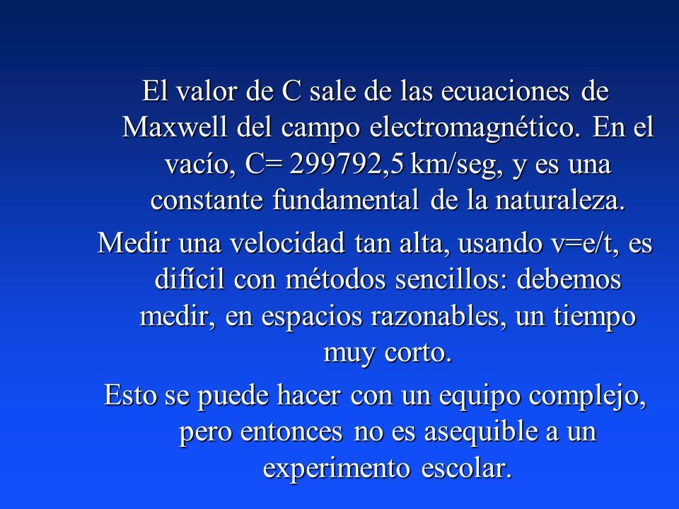 El valor de C sale de las ecuaciones de Maxwell del campo electromagnético. En el vacío, C= 299792,5 km/seg, y es una constante fundamental de la natu