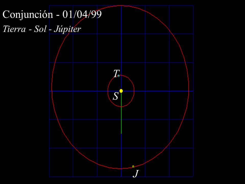 T J S Conjunción - 01/04/99 Tierra - Sol - Júpiter