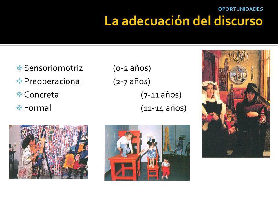 Sensoriomotriz (0-2 años) Preoperacional(2-7 años) Concreta(7-11 años) Formal(11-14 años)