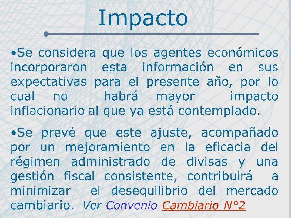 Impacto Se considera que los agentes económicos incorporaron esta información en sus expectativas para el presente año, por lo cual no habrá mayor impacto inflacionario al que ya está contemplado.