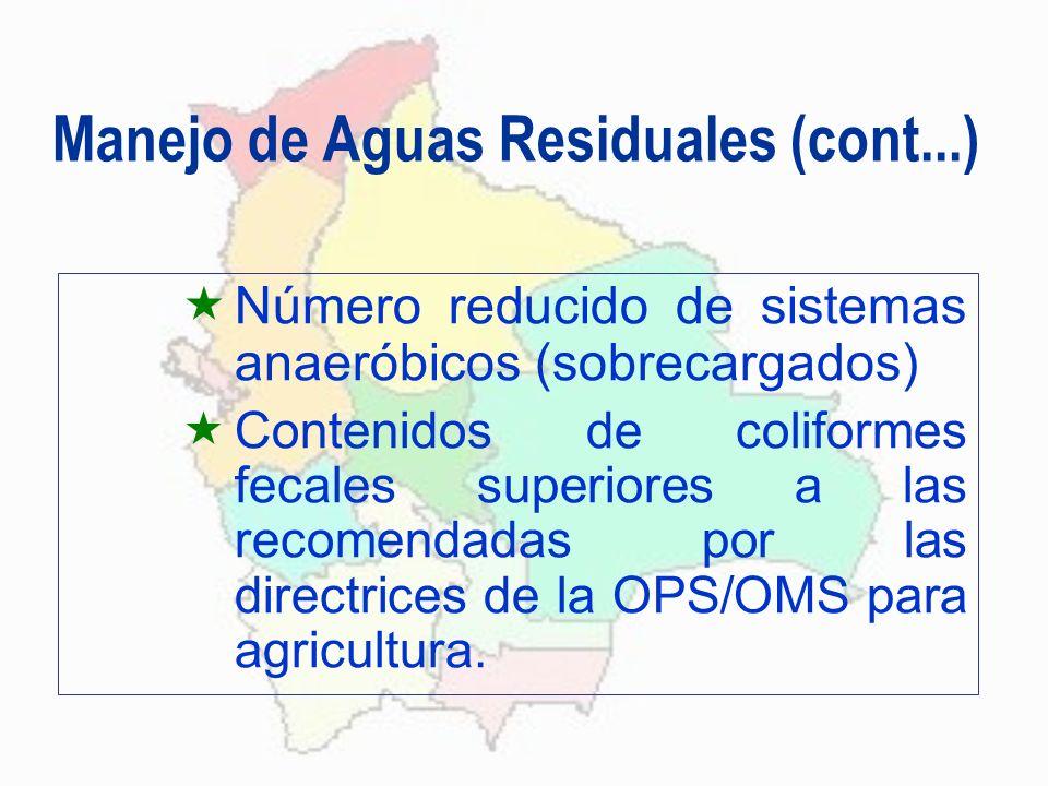 Manejo de Aguas Residuales (cont...) Número reducido de sistemas anaeróbicos (sobrecargados) Contenidos de coliformes fecales superiores a las recomen