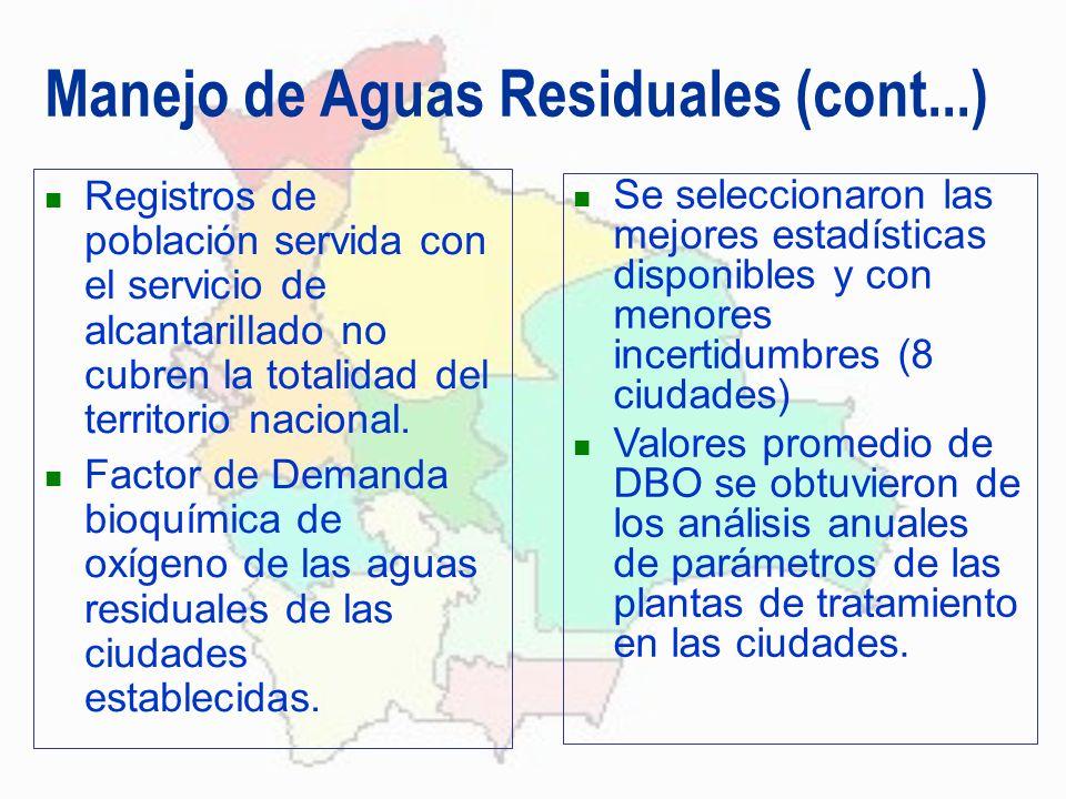 Manejo de Aguas Residuales (cont...) Registros de población servida con el servicio de alcantarillado no cubren la totalidad del territorio nacional.