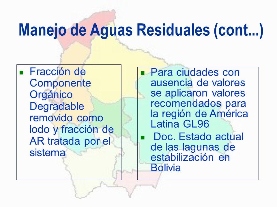 Manejo de Aguas Residuales (cont...) Fracción de Componente Orgánico Degradable removido como lodo y fracción de AR tratada por el sistema Para ciudad