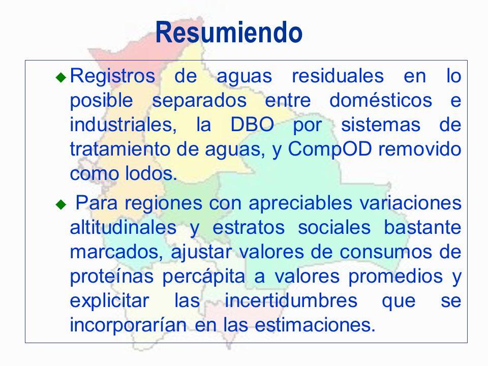 Resumiendo Registros de aguas residuales en lo posible separados entre domésticos e industriales, la DBO por sistemas de tratamiento de aguas, y CompO