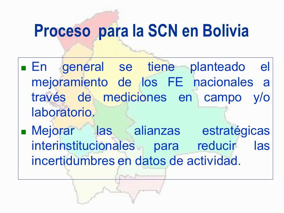 Proceso para la SCN en Bolivia En general se tiene planteado el mejoramiento de los FE nacionales a través de mediciones en campo y/o laboratorio. Mej