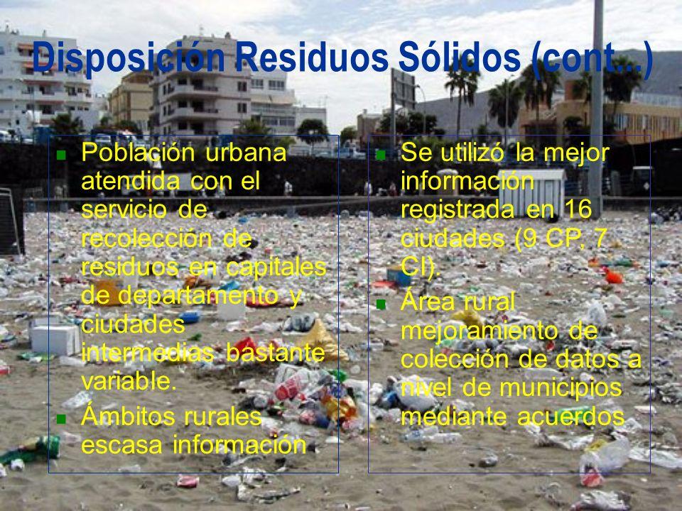 Disposición Residuos Sólidos (cont...) Población urbana atendida con el servicio de recolección de residuos en capitales de departamento y ciudades in