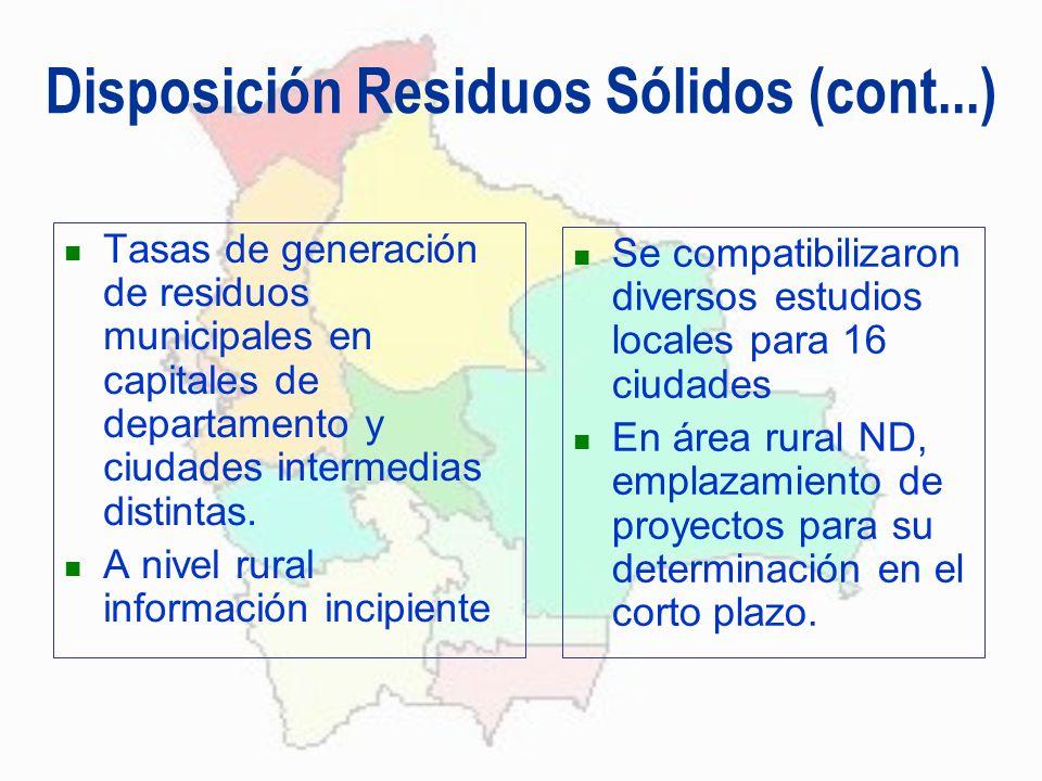 Disposición Residuos Sólidos (cont...) Tasas de generación de residuos municipales en capitales de departamento y ciudades intermedias distintas. A ni