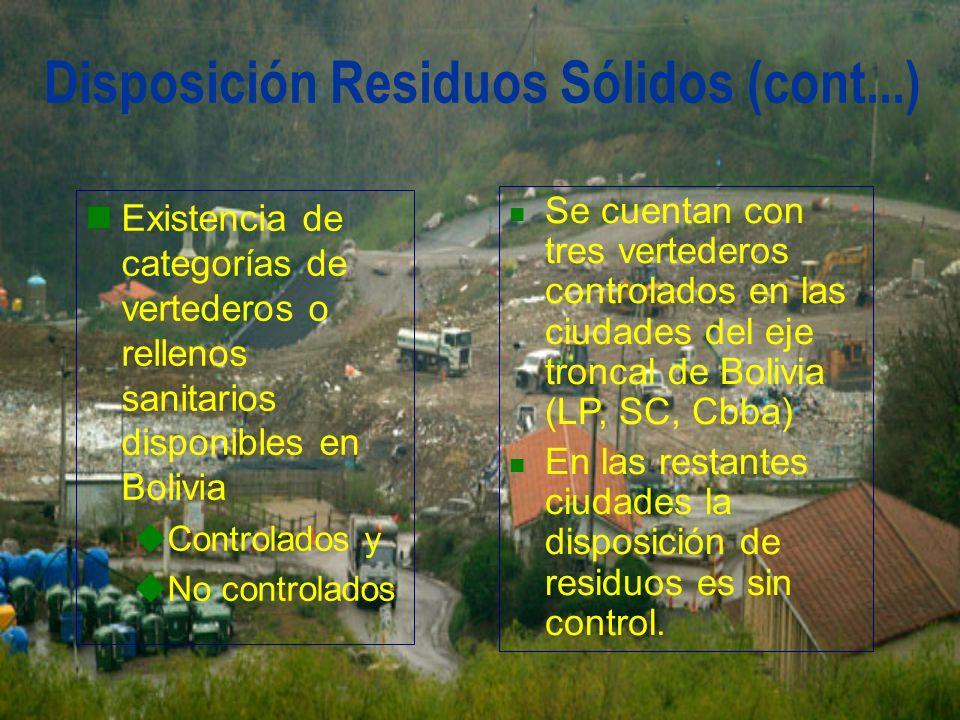 Disposición Residuos Sólidos (cont...) Existencia de categorías de vertederos o rellenos sanitarios disponibles en Bolivia Controlados y No controlado