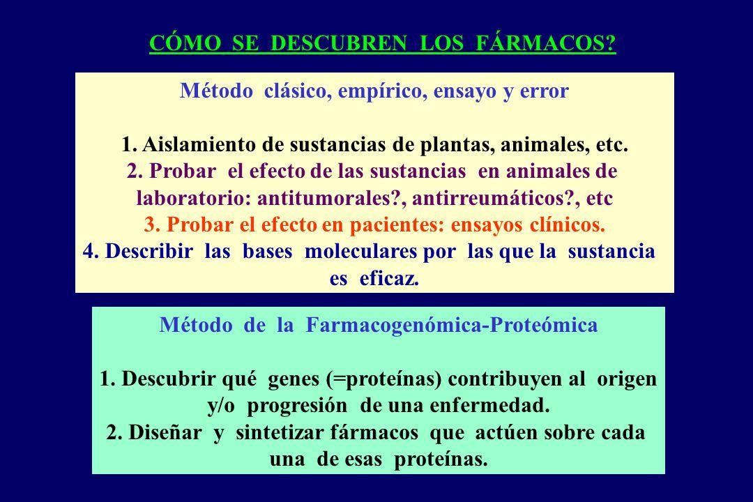 CÓMO SE DESCUBREN LOS FÁRMACOS. Método clásico, empírico, ensayo y error 1.
