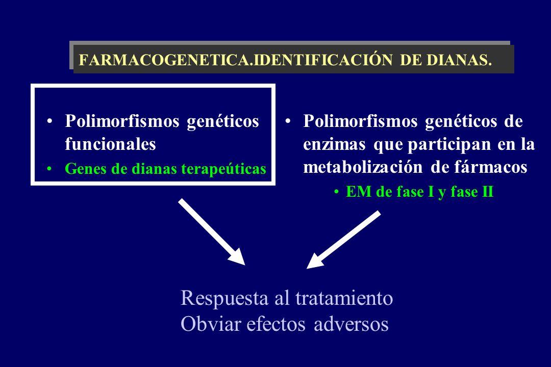 FARMACOGENETICA.IDENTIFICACIÓN DE DIANAS.