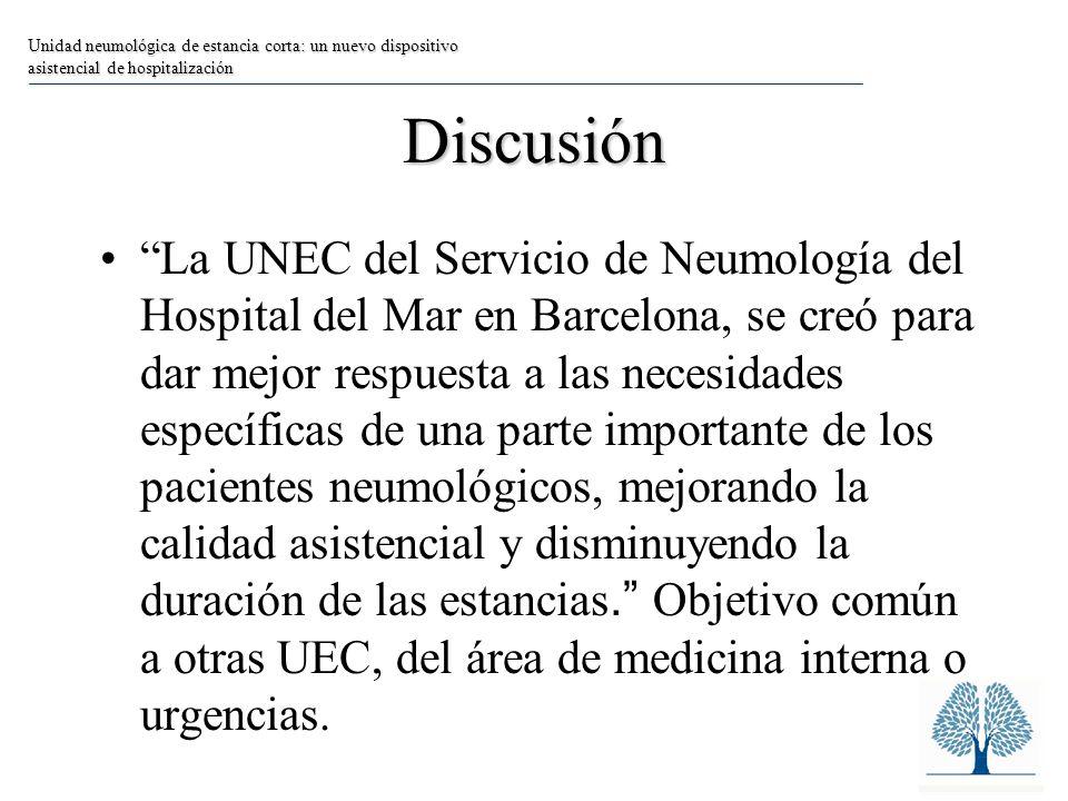 Discusión La UNEC del Servicio de Neumología del Hospital del Mar en Barcelona, se creó para dar mejor respuesta a las necesidades específicas de una parte importante de los pacientes neumológicos, mejorando la calidad asistencial y disminuyendo la duración de las estancias.