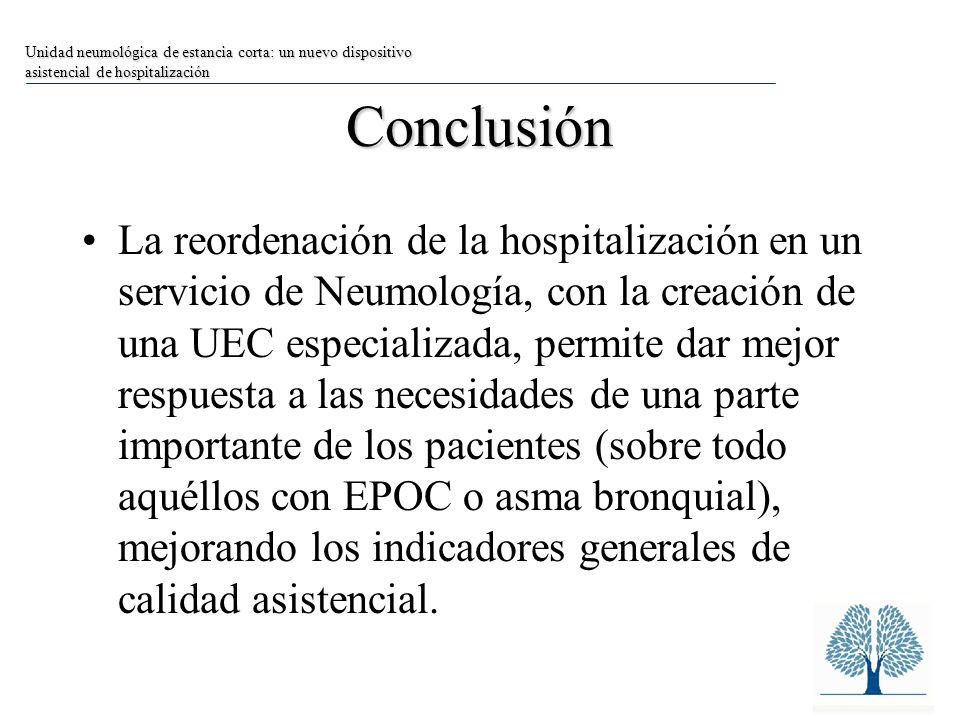 Conclusión La reordenación de la hospitalización en un servicio de Neumología, con la creación de una UEC especializada, permite dar mejor respuesta a las necesidades de una parte importante de los pacientes (sobre todo aquéllos con EPOC o asma bronquial), mejorando los indicadores generales de calidad asistencial.