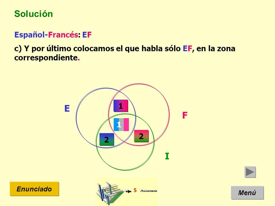 Solución Menú Enunciado Español-Francés: EF c) Y por último colocamos el que habla sólo EF, en la zona correspondiente.