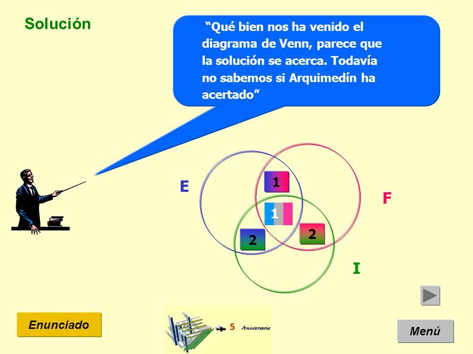 Solución Menú Enunciado Qué bien nos ha venido el diagrama de Venn, parece que la solución se acerca.