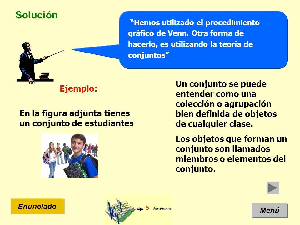 Solución Menú Enunciado Hemos utilizado el procedimiento gráfico de Venn.