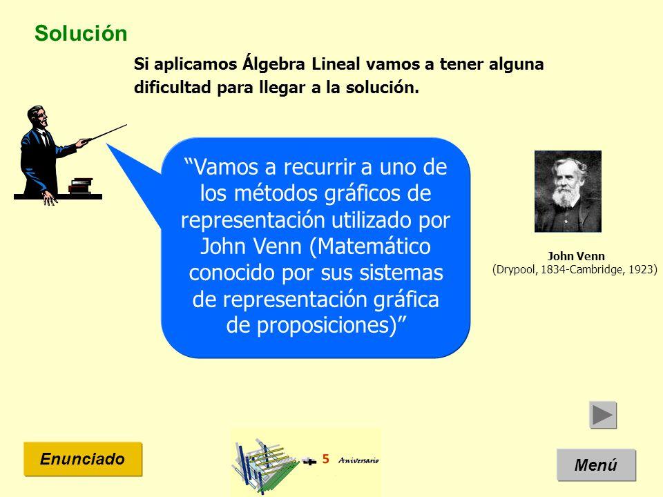 Solución Menú Enunciado Vamos a recurrir a uno de los métodos gráficos de representación utilizado por John Venn (Matemático conocido por sus sistemas de representación gráfica de proposiciones) Si aplicamos Álgebra Lineal vamos a tener alguna dificultad para llegar a la solución.