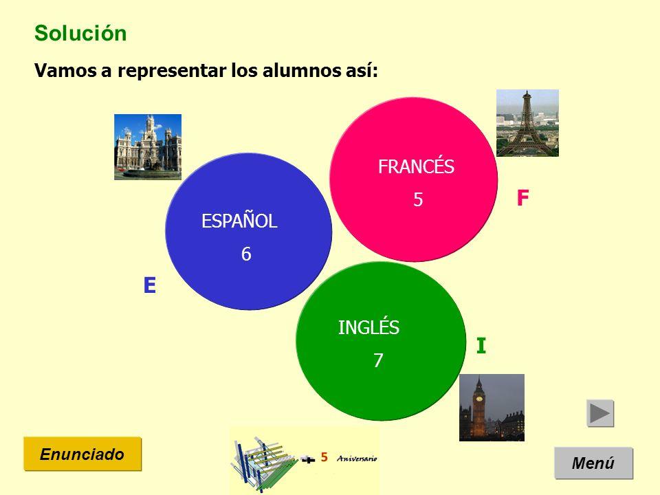 Solución Menú Enunciado Vamos a representar los alumnos así: ESPAÑOL 6 E FRANCÉS 5 F INGLÉS 7 I