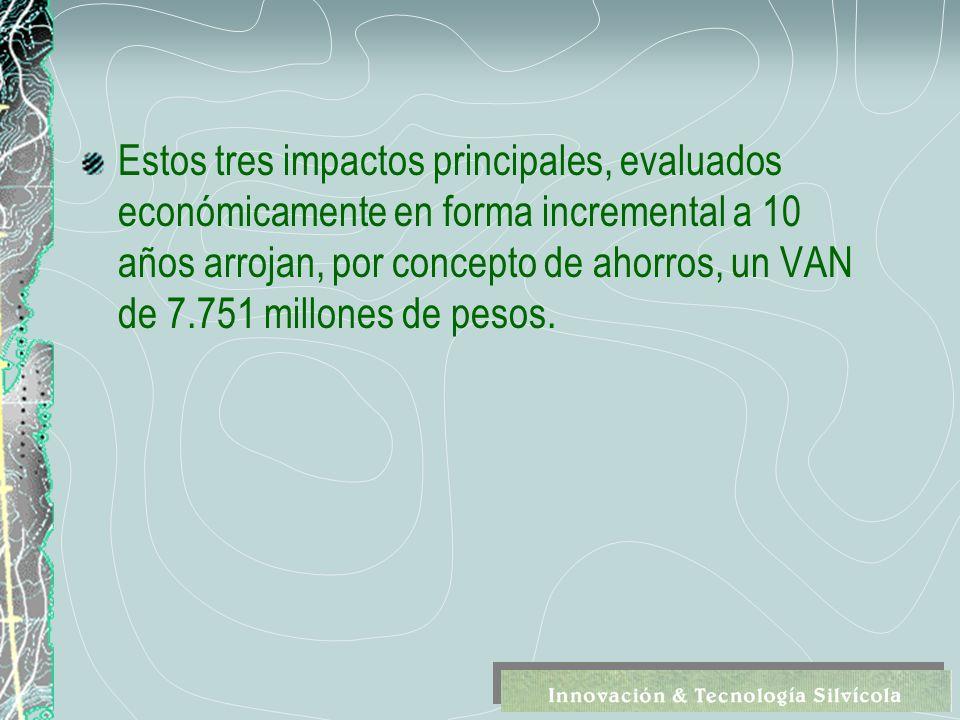 Estos tres impactos principales, evaluados económicamente en forma incremental a 10 años arrojan, por concepto de ahorros, un VAN de 7.751 millones de pesos.