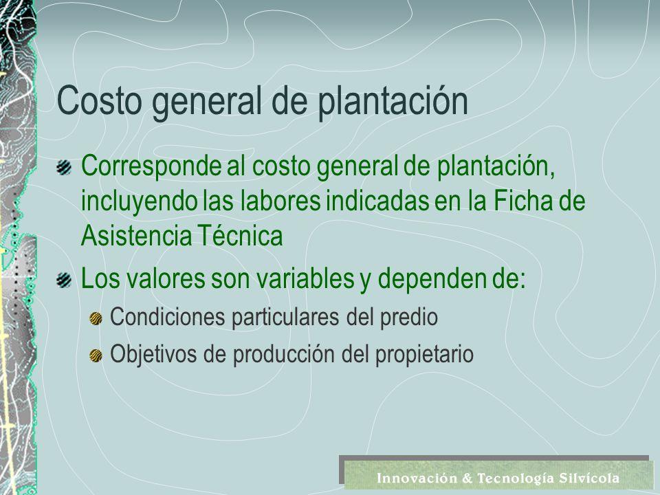 Costo general de plantación Corresponde al costo general de plantación, incluyendo las labores indicadas en la Ficha de Asistencia Técnica Los valores son variables y dependen de: Condiciones particulares del predio Objetivos de producción del propietario
