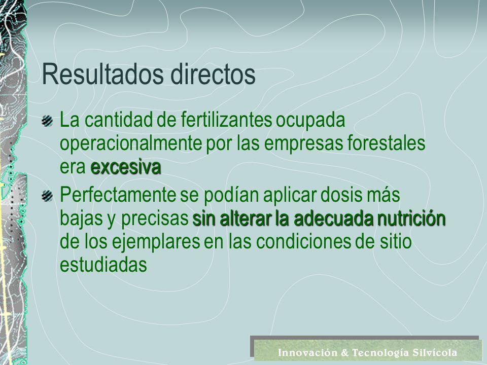 aplicación de fertilización La técnica de aplicación de fertilización en cobertera (anillo en círculo alrededor de la planta) fue tan eficiente como la incorporación de nutrientes al suelo (bandas incorporadas).