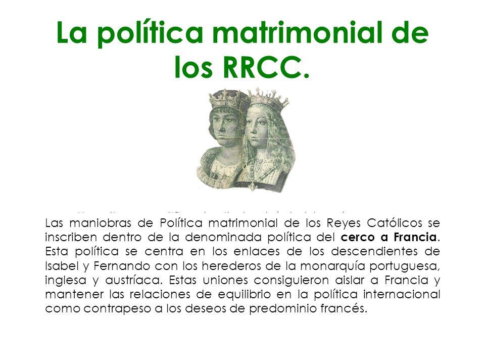 Haga clic para modificar el estilo de subtítulo del patrón La política matrimonial de los RRCC. Las maniobras de Política matrimonial de los Reyes Cat
