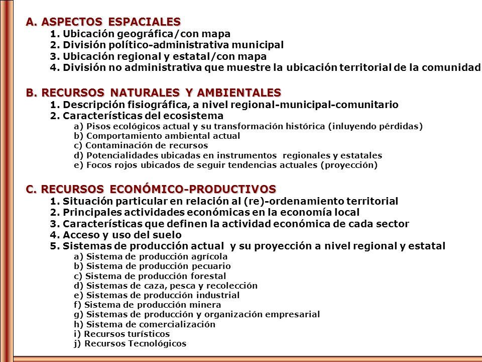 A. ASPECTOS ESPACIALES 1. Ubicación geográfica/con mapa 2. División político-administrativa municipal 3. Ubicación regional y estatal/con mapa 4. Divi
