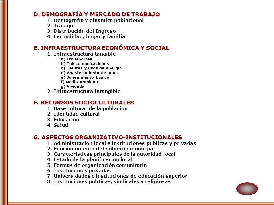 D. DEMOGRAFÍA Y MERCADO DE TRABAJO 1. Demografía y dinámica poblacional 2. Trabajo 3. Distribución del Ingreso 4. Fecundidad, hogar y familia E. INFRA