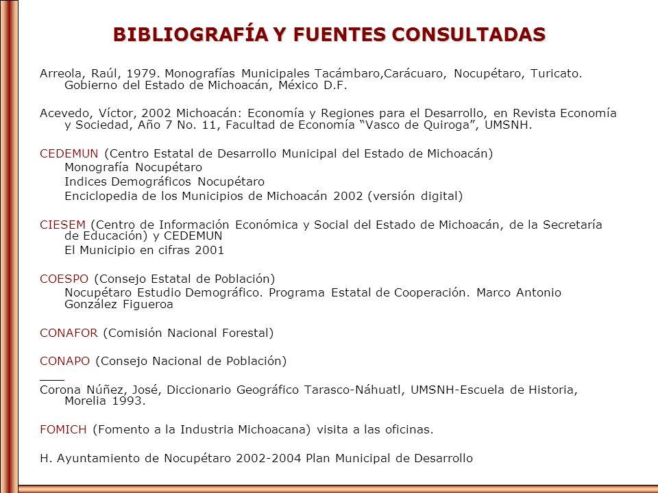BIBLIOGRAFÍA Y FUENTES CONSULTADAS Arreola, Raúl, 1979. Monografías Municipales Tacámbaro,Carácuaro, Nocupétaro, Turicato. Gobierno del Estado de Mich
