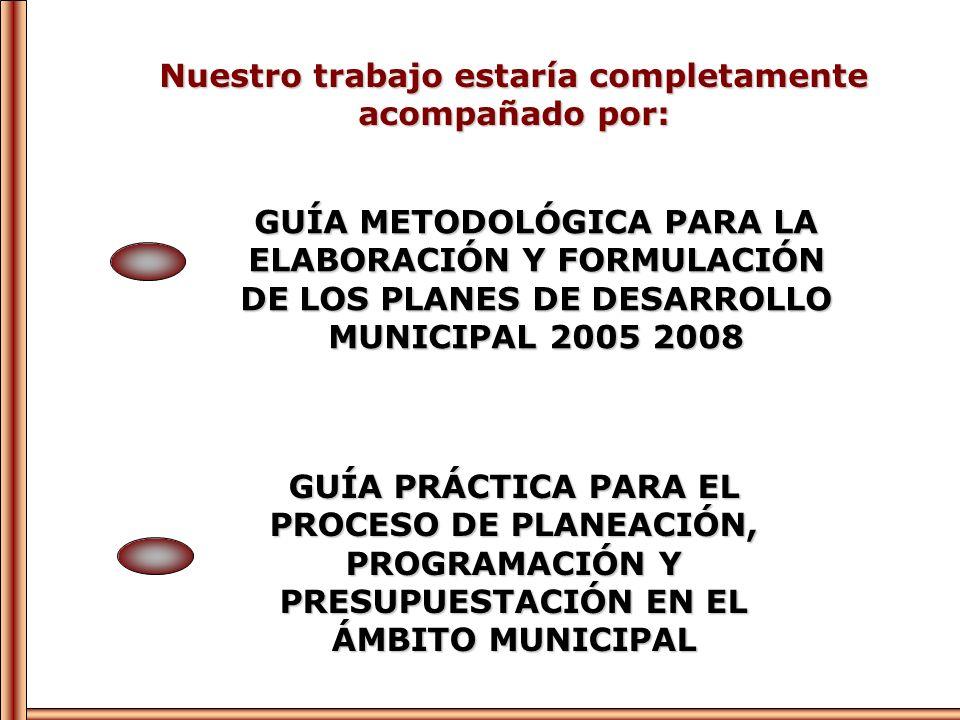 GUÍA PRÁCTICA PARA EL PROCESO DE PLANEACIÓN, PROGRAMACIÓN Y PRESUPUESTACIÓN EN EL ÁMBITO MUNICIPAL GUÍA METODOLÓGICA PARA LA ELABORACIÓN Y FORMULACIÓN