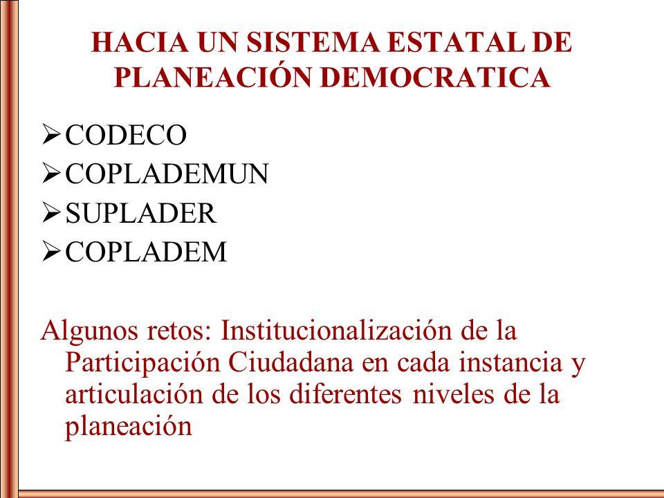 HACIA UN SISTEMA ESTATAL DE PLANEACIÓN DEMOCRATICA CODECO COPLADEMUN SUPLADER COPLADEM Algunos retos: Institucionalización de la Participación Ciudada