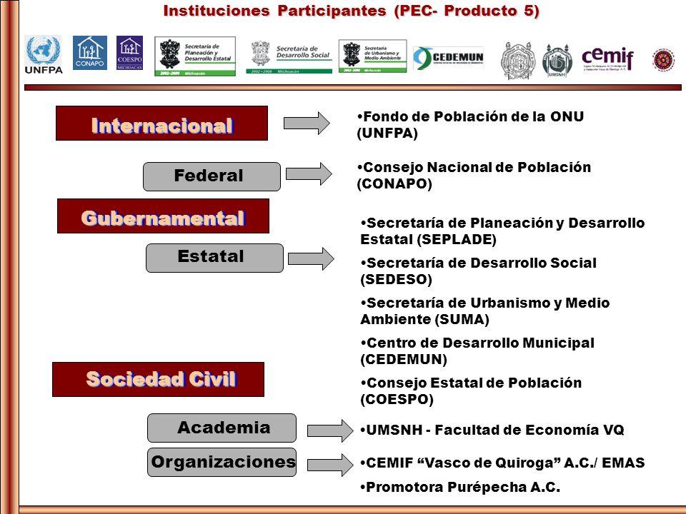 Instituciones Participantes (PEC- Producto 5) GubernamentalGubernamental Estatal Sociedad Civil Organizaciones CEMIF Vasco de Quiroga A.C./ EMAS Promo